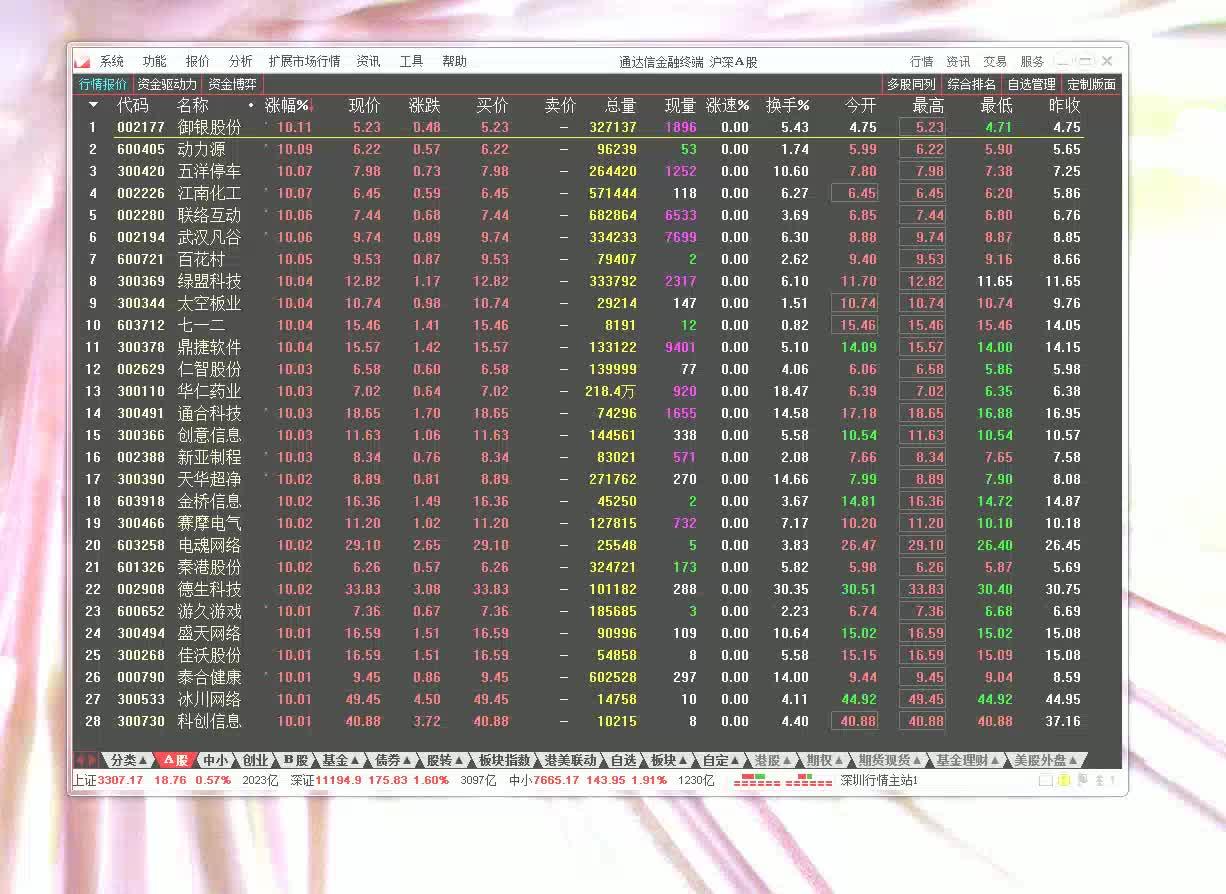 #股票#股神杨再天豪言:股市里唯一百分百的选股法,月线选股法