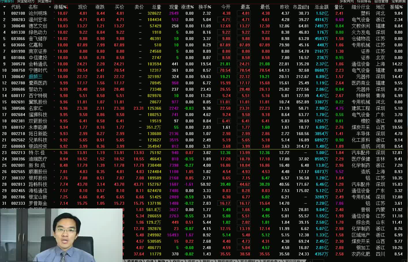 """#股市#深圳一女教授说破股市:""""七不买""""口诀,熟背6条股市是取款机"""