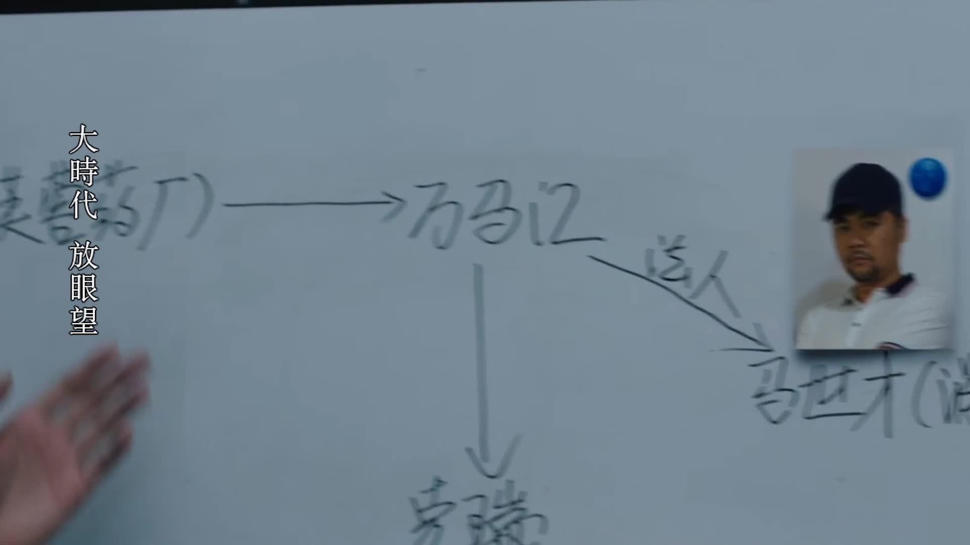 #追剧不能停#《猎狐》双王CP刑警群像:致敬捍卫正义的执法人