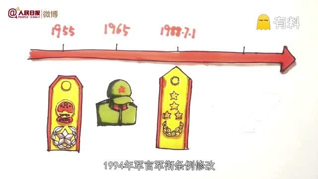 【3分钟,教你看懂解放军军衔】怎么从军人佩戴于胸前的资历章看出他的军龄、级别……戳视频,简单易懂↓↓#满满的套路#